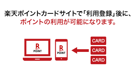 楽天ポイントカード利用登録 の方法について Jネットレンタカー